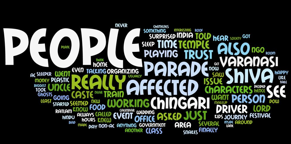 word cloud for this site